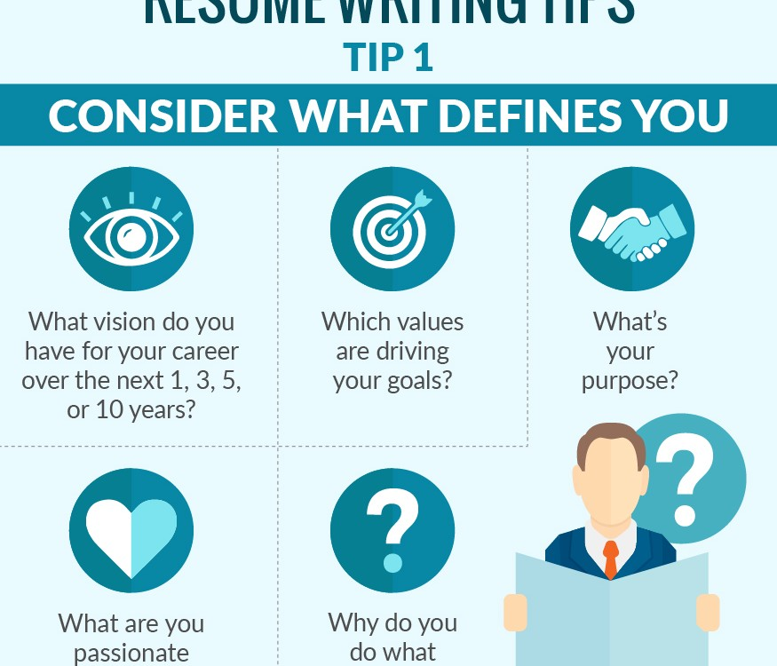 avonresumes-Resume-Writing-Tips