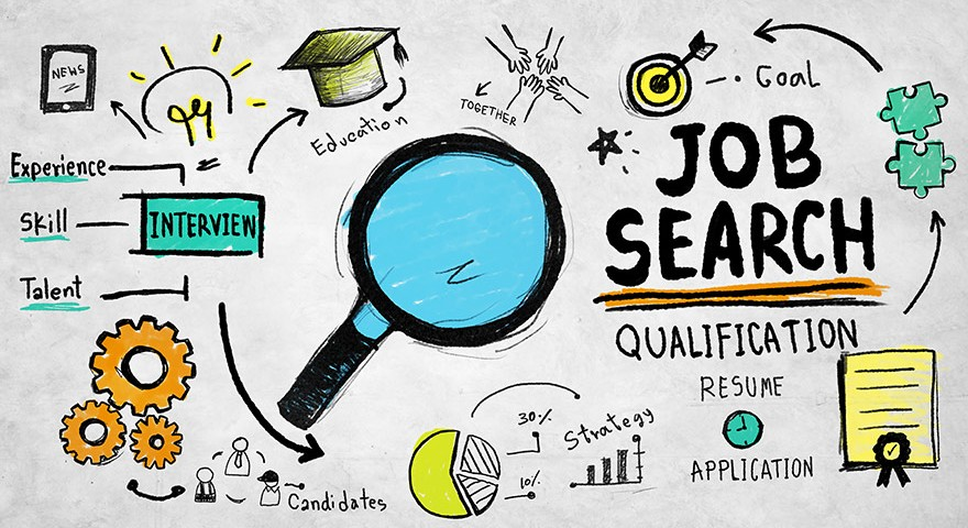 2-avonresumes-chennai-resume-writing-for-job-hunt
